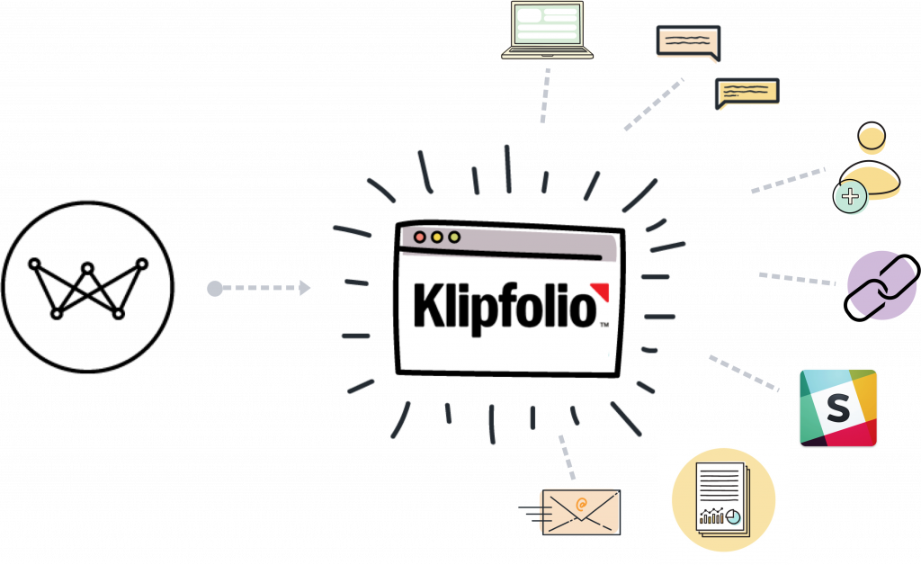 Wicket pointing to Klipfolio which points to all the different ways you can share your Klipfolio dashboard.